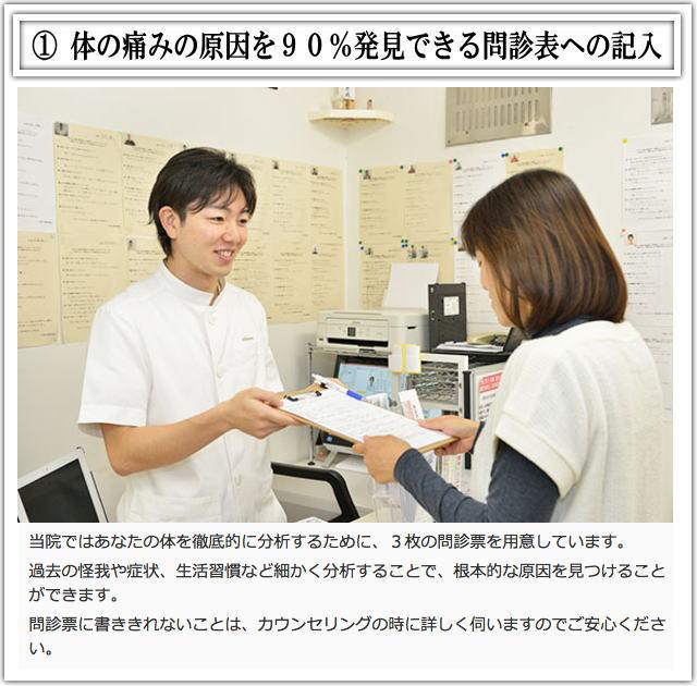 松戸市猫背矯正施術1